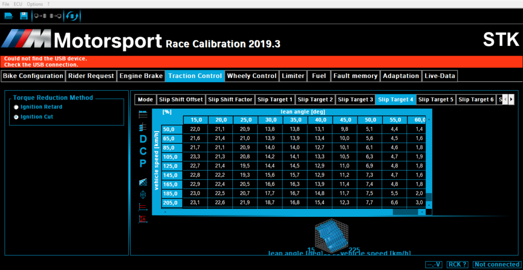 Race Calibration Kit
